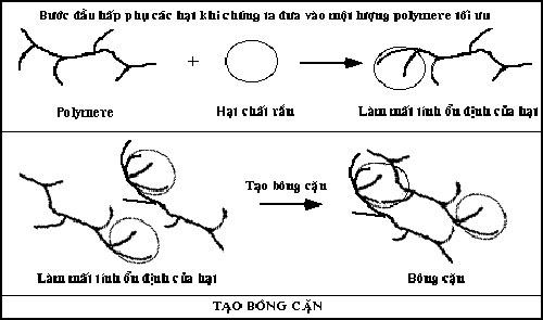 keo-tu-tao-bong