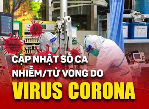 Tại Việt Nam số ca nhiễm nCoV lên 267