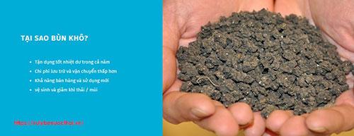 Lọi ích của máy sấy bùn thải